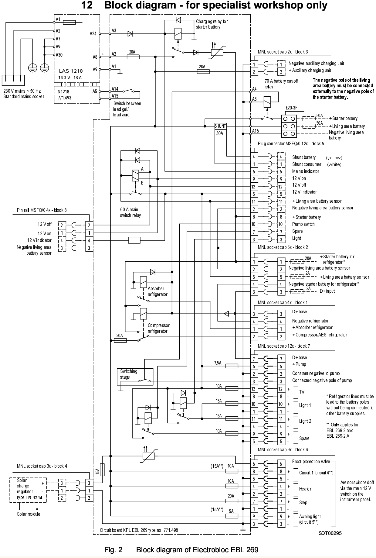 EBL 269 circuit diagram (260 kB)