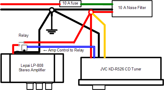entertainment system in manins motorhome  jvc_wiring png