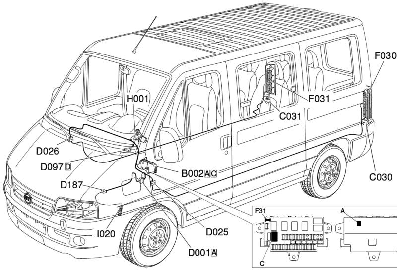 fiat ducato fuse box location   29 wiring diagram images